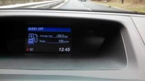 car statistics