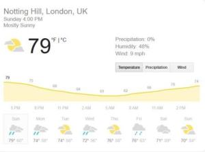 notting hill weather