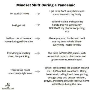 mindset shifts